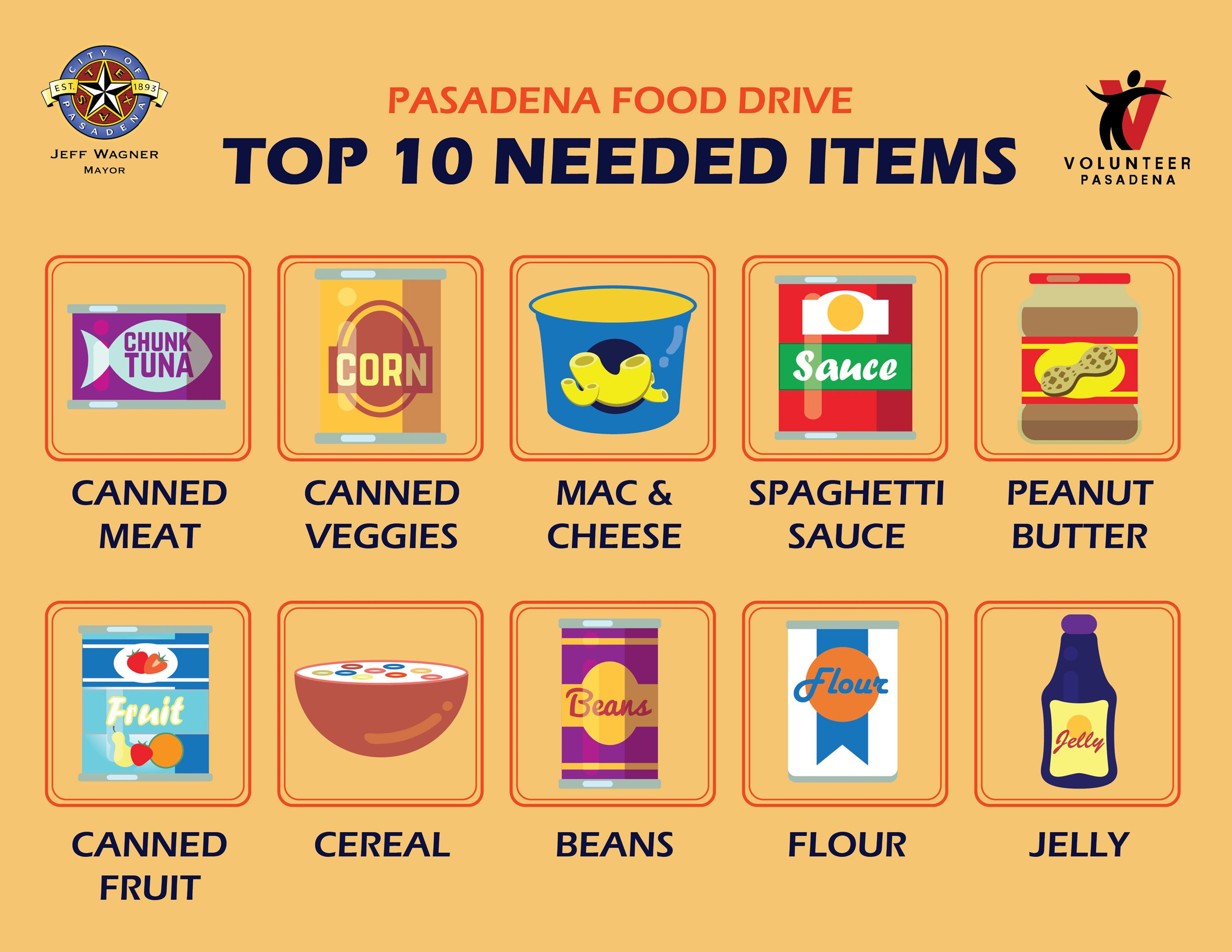 10 Top Needed Food Items at Food Pantries